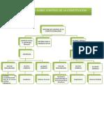 SISTEMAS DE CONTROL DE LA CONSTITUCIONALIDAD.docx
