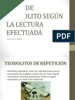 Expo Teodolito