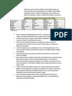 SANTIAGO CONTRERAS - EXPO 1 NO METALICOS.docx