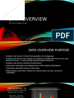 Godbout Data Overview