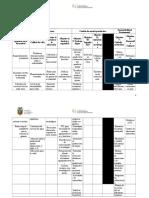 Zona de Planificación 5 (Líneas de Desarrollo)
