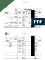 Zona de Planificación 5 (Líneas de desarrollo.docx