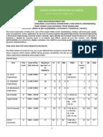 FCI_Advt_2015.pdf