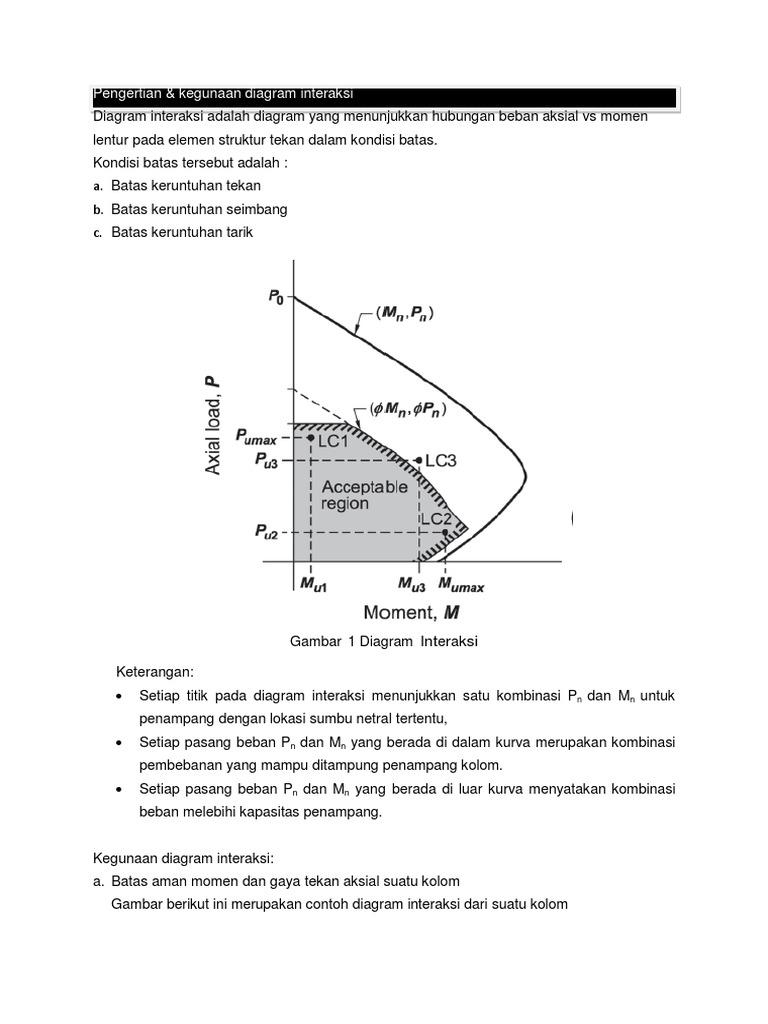 Paper 02 ccuart Choice Image