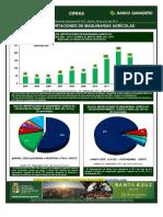 CIFRAS 327 Bolivia Importaciones Maquinarias Agricolas