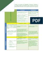 Estrategias Dafo Campofrio (1)
