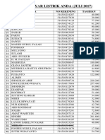 Daftar Bayar Listrik Anda Juli 2017