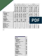 Financial Ratio Analysis Sample