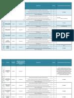 Instructivo Base de Datos Compartida (Cecar) (1)