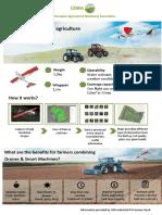 Drone Q&A