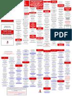 2014 HIV-AIDS Pocket Guide
