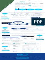 17417 Nokia 5g Infographic Vfinal Phase1v2