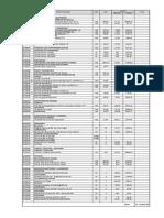 Analisi de Precios Unitarios