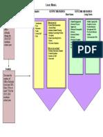 logicmodel office referrals
