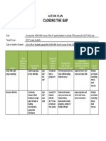 closing-the-gapactionplan nwea map