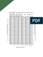 Lakorja Granulometrike Per Dhera