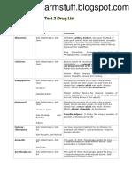 Pharmacology Test 2 Drug List