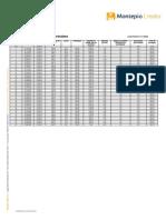 Contratacao - CBV _ Plano Financeiro Email_161003_03015876Q1