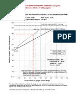 Carga de Gas en Barra Compresora - Cilindro 8 - 375
