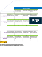 Form 13 - Performance Appraisal