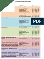 APPE Portfolio Checklist