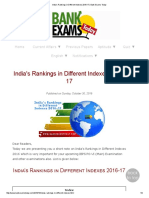 India's Rankings in Different Indexes 2016-17 _ Bank Exams Today