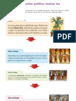 Organizacion Politica maya