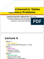 334704561 Stoichiometric Table