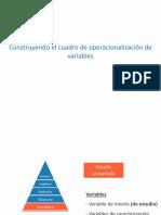 CAPITULO 4 - OPERACIONALIZACIÓN DE VARIABLES.ppt