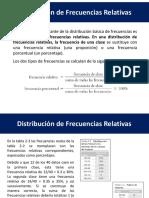 Presentación Estadistica Frec Relativas