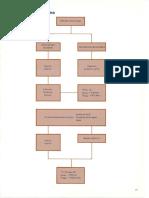 5 VALVULAS DIRECCIONALES.pdf