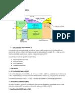 Fases Del Diagrama Hierro Carbono