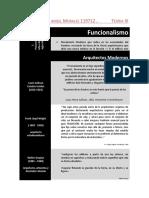 Análisis comparativo sobre el funcionalismo y el racionalismo.