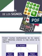 Tipologia de Los Signos