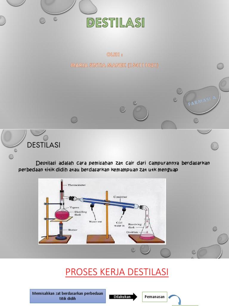 Destilasi 1531575376v1 ccuart Choice Image