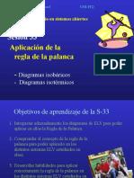 S33-Aplicación de La Regla de La Palanca