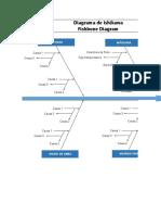 Plantilla Xls Diagrama de Ishikawapc
