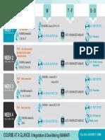 NDM  Overview .pdf