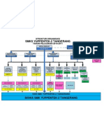 Struktur Organisasi Smk Yuppentek-2 Tangerang
