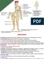 iMUNIDAD (Fisiologia)