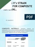 Stress v's Strain Curve for Composite Material