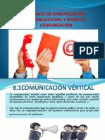 Canales de Comunicación Organizacional y Redes de Comunicación