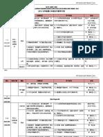 252281958-Rpt-Bcsk-Tahun-5.pdf