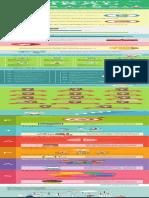 [Viver de Blog] Infográfico Marketing Viral.pdf