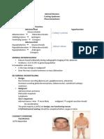 Adrenal Diseases.docx