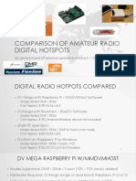 Amateur Radio Digital Hotspot Comparison