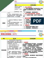 口径-2013秋营阶段性小结【一定要背熟】