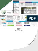 Análisis comparativo del ciclo de vida del aluminio y el PVC como alternativa de consumo.