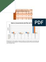 Multivariables y Conclusion Final