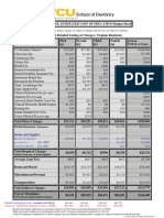 Budget Dental Students 2017-2018